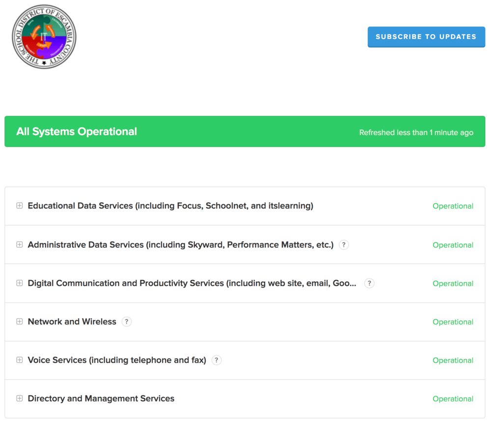 IT Status Page